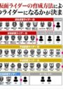 Kamen Rider Series Tamagotchi Kamen Rider 50th Anniversary Ver.